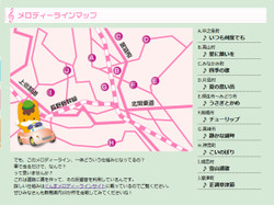 Melody_map
