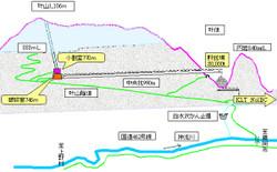 Kanouyama1