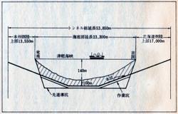 Seikan_tunnel2