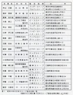 Kawaguchiimono2