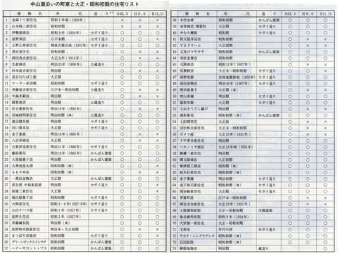 Urawa_nakasendo2