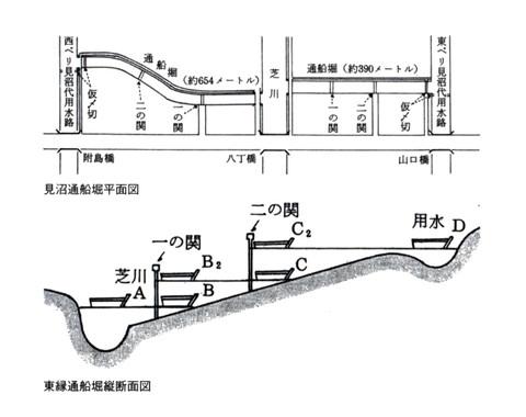 Minumatsusenbori2