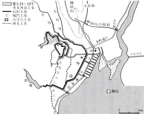 Edoishigaki